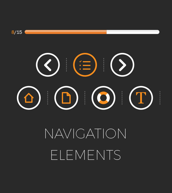 Navigation elements for updated elearning course